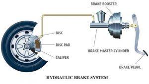 very-best-hydraulic-brakes-104